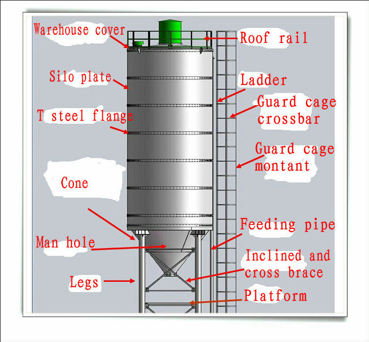 Cement Plant Parts : Low price powder carbon steel cement silo and complete
