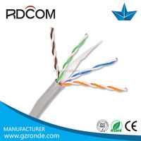 Wholesale 24AWG Twisted 4 Pair UTP/STP/FTP/SFTP Patch Cord Network Cable Cat5e/Cat6/Cat6a/Cat7 Lan Cable
