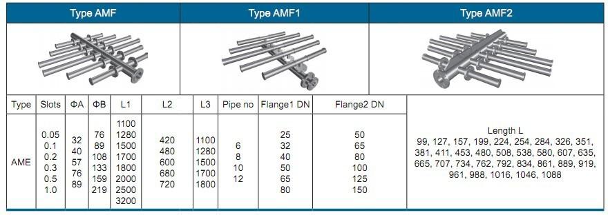 Wedge wire resin Refine header hub laterals