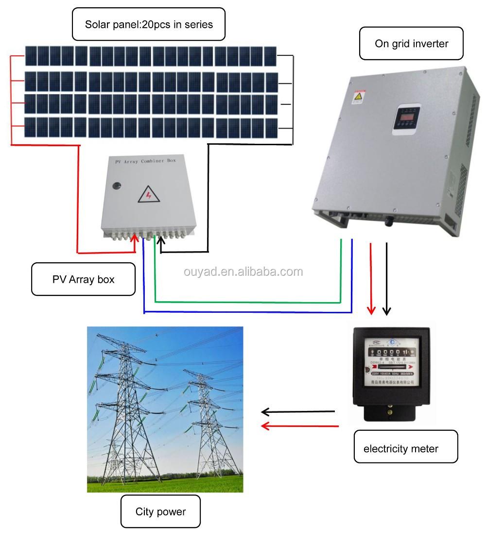 Hot Sale Grid Tie Solar Inverter On Grid Inverter 2kw