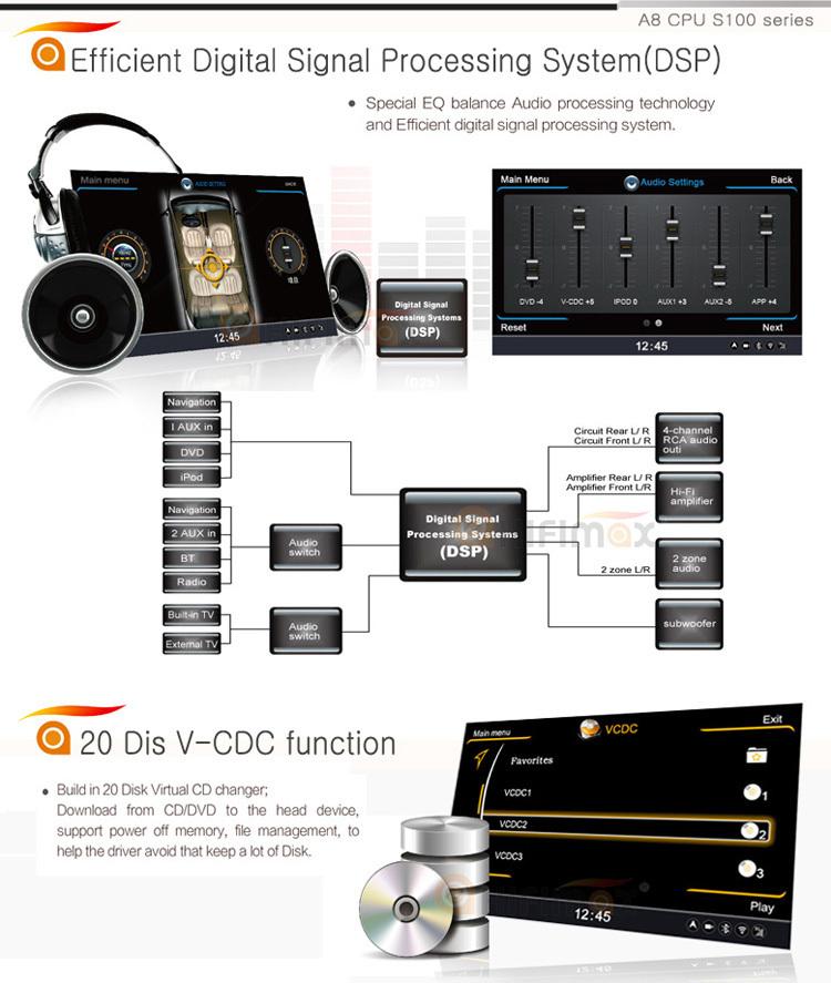 hifimax cran tactile voiture radio pour peugeot 307 207. Black Bedroom Furniture Sets. Home Design Ideas