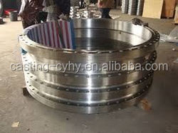 China Manufacturer Ductile Iron Grooved Pipe Fitting and Coupling -Cast Iron Flange