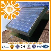 Solar Wall Mounted Exhaust Fan