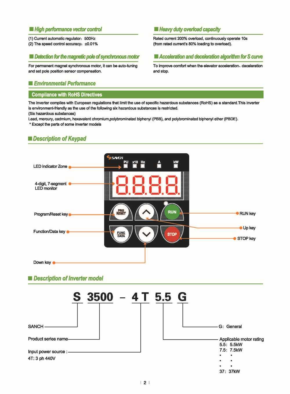 S3500 series Elevator inverter__05.jpg