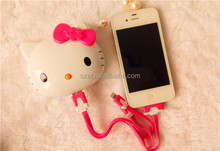 Hot New Products for 2015 Cute Kitty Shaped Battery Power Bank Innovative Product Ideas for Smartphone