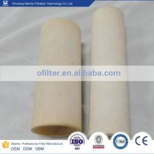 Short leadtime ceramic honeycomb filter
