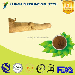 Herbal Extract Tongkat Ali Extract For Penis Erection