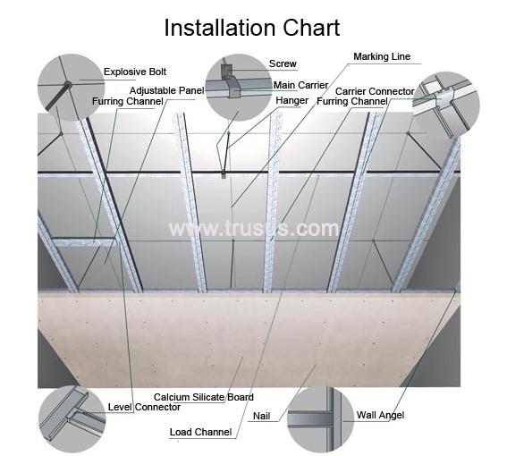 Calcium Silicate Plaster : Suspended calcium silicate board ceiling buy
