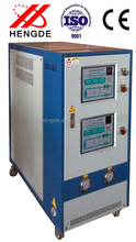 Water type temperature controller specialized for rubber machine