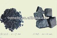 Silicon calcium barium aluminum alloy powders for steel plant