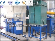 High Quality Paint Mixing Machine Price Rubber Mixing Plant