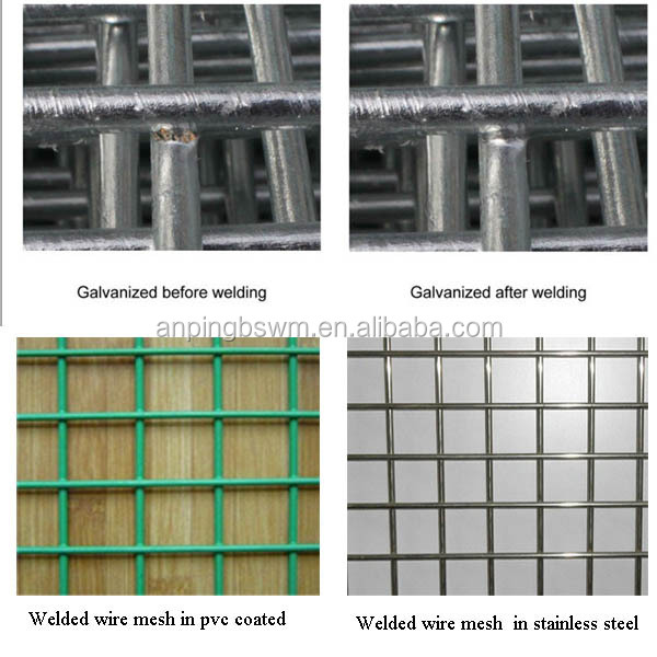 Galvanized Welded Wire Mesh Sizes Wire Mesh Size Chart