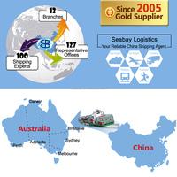 Shipping Shantou to Australia