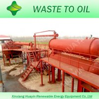 Hot Sales In India Auto Tire Recycling Machine/Waste Tyre Pyrolysis Plants to Diesel No Pollution