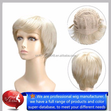 Hot sale factory price top kanekalon synthetic hair wig, hair factory dr miracle hair