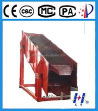 Circular vibrating screen manufacturers association