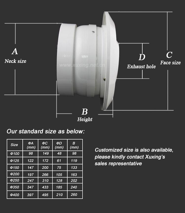 Aluminum Round Jet Nozzle Eyeball Air Diffuser View