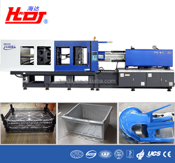 injection molding mold,cost of injection molding machine