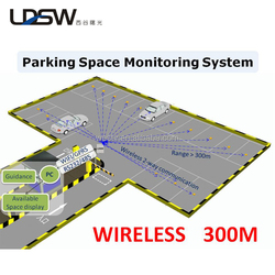 LDSW Long Rang Low Cost Ideal Car Parking System