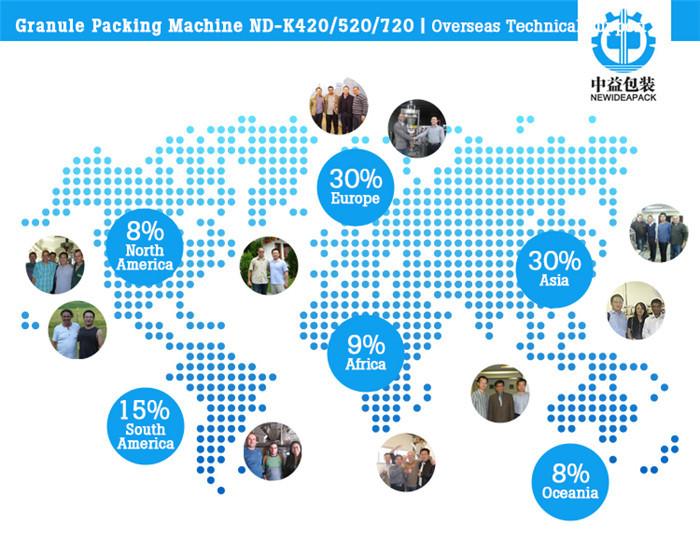 Granule Packing Machine ND-K520_Customers.jpg