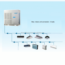 VRF air con Individual type outdoor unit