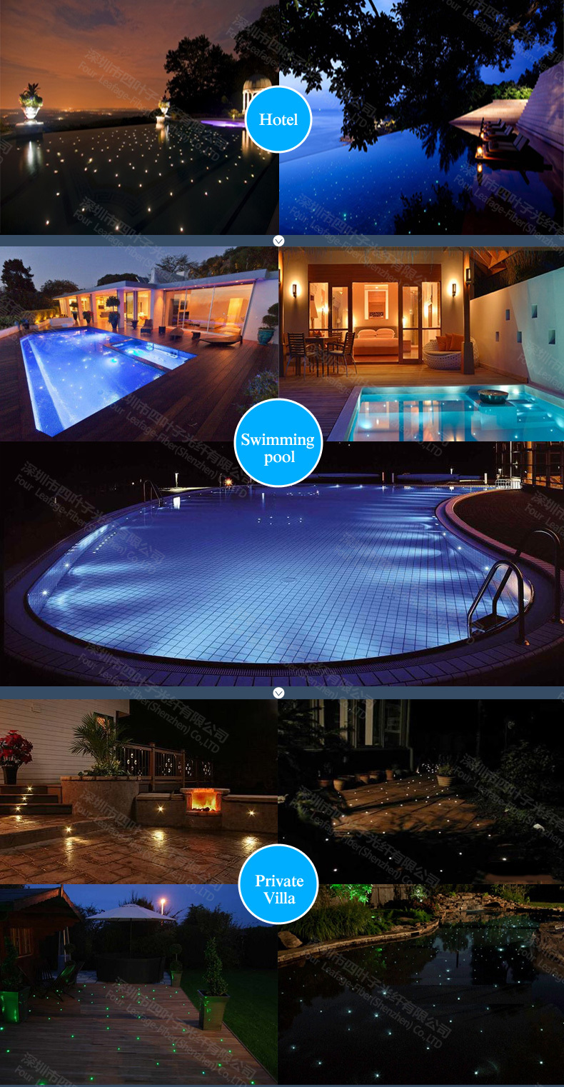 Wholesale Zd 01waterproof Safely Use Easy Installation Fiber Optic Pool Light End Fitting For
