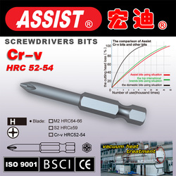 CRV S2 precision Screwdriver bit set rachet set hand tools set