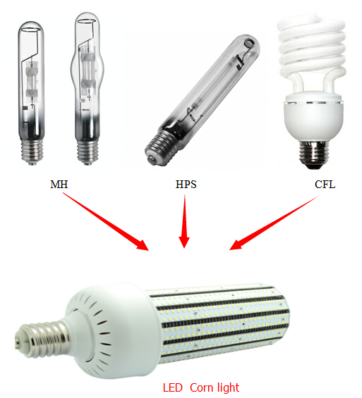 High Pressure Sodium Lamp Replacement 150w Led Corn Bulb ...