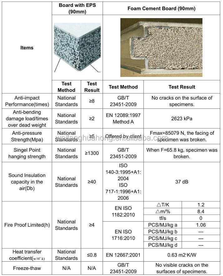 New design foam cement board.jpg