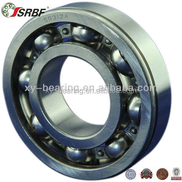 bearing industry for global and china Asia-pacific represents the largest and the fastest growing market worldwide, led by china in the bearings market announced by global industry.