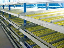 automated warehouse storage and retrieval system/ flow rack storage system