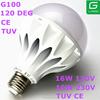 green energy hot-saling energy saving indoor using aluminum 16w 19w G100 led bulb light led light