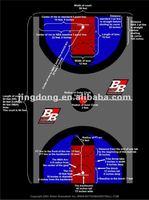 basketball PVC sports flooring/indoor sport court/(sport court)