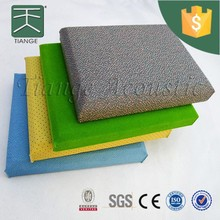 house wall soundproof material