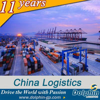 international shipping company direct airline/cheapest air freight to USA from China