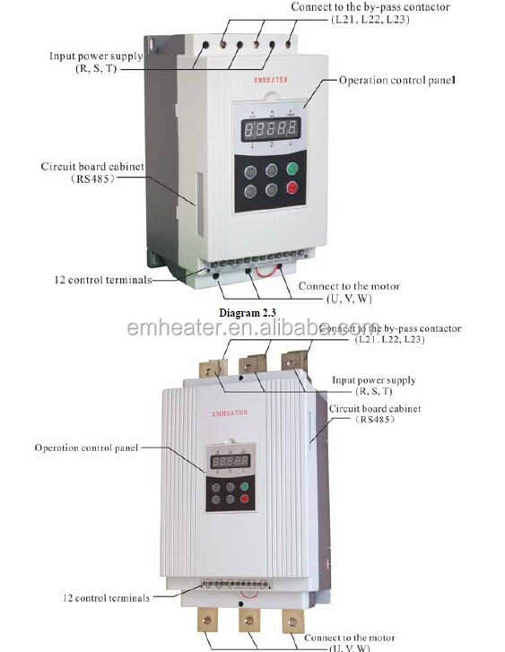 440v 75kw triple three phase ac inverter from shenzhen Ac motor soft start