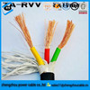 Construction Building PVC Power Cable & Wire ,cotton covered wire,eletric wire and cable