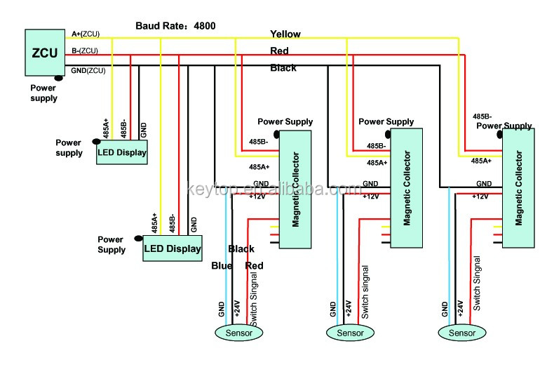 Outdoor System Structure(STATIC).jpg