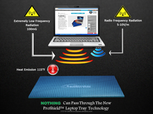 ANTI RADIATION TRAY For Laptop RadBlock ProShield LTT