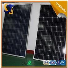2015 good price 12v 100w solar panel price