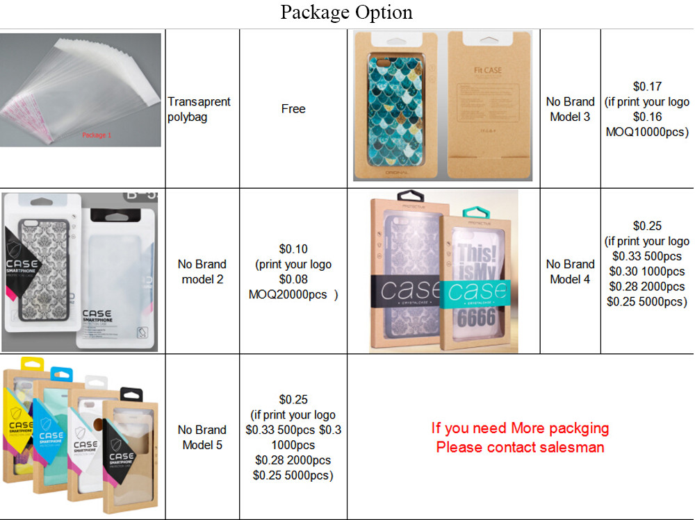 packaging list