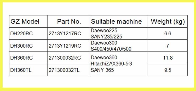 Daewoo models.jpg