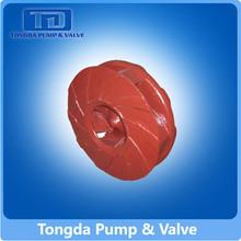 water pump parts china, centrifugal water pump parts, china water pump spare parts