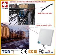 VANCH UHF RFID integrated long range reader TCP/IP ethernet port +RS232+Wiegand +Free sdk