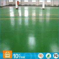 Food Grade paints acid alkali resistant,peelable rubber coating plasti car paint