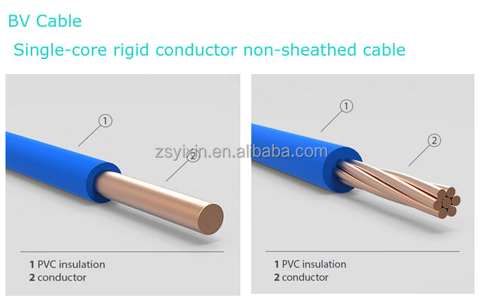 pvc jacket electrical house wiring materials house wiring