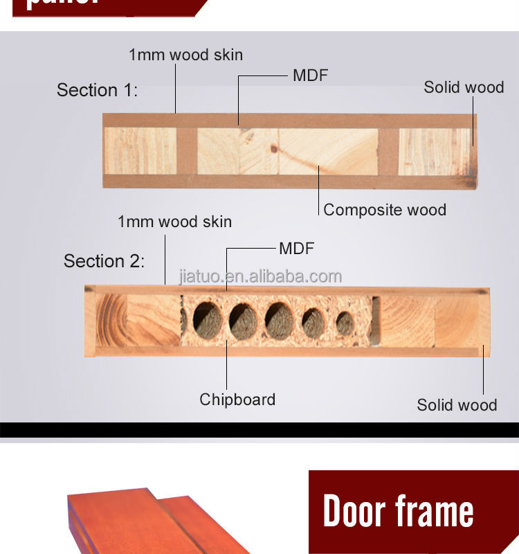 2015 latest design good quantity competitive price modern Interior solid wood exterior door