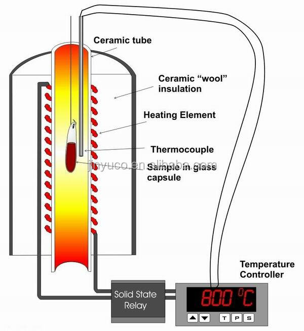 High temperature horizontal lab vacuum tube furnace iso