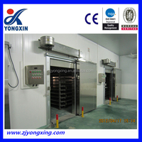 Professional cold storage room for meat with low price
