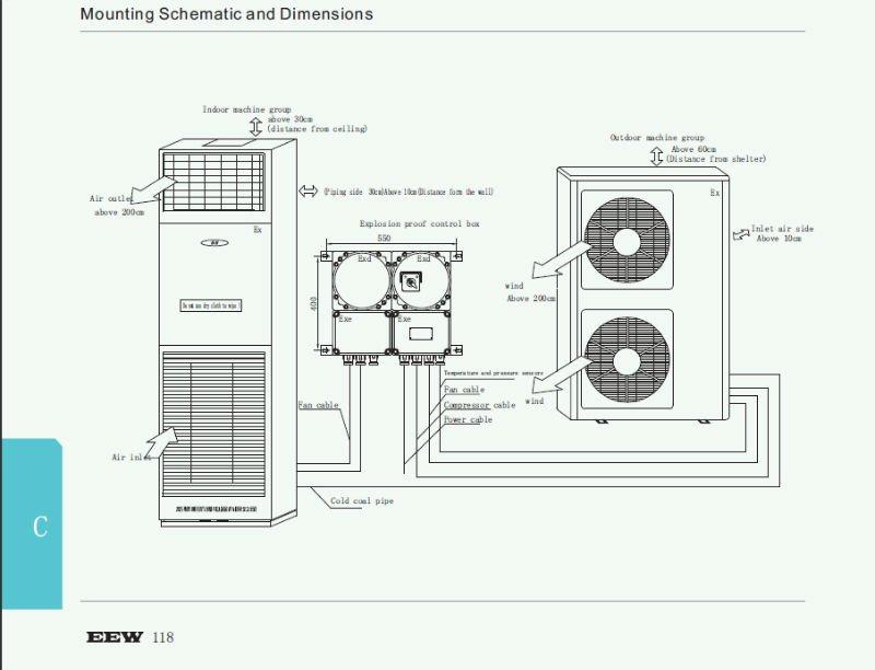 explosion proof floor standing air conditioner ex proof. Black Bedroom Furniture Sets. Home Design Ideas